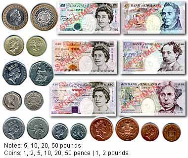 Singapore Money Currency Exchange