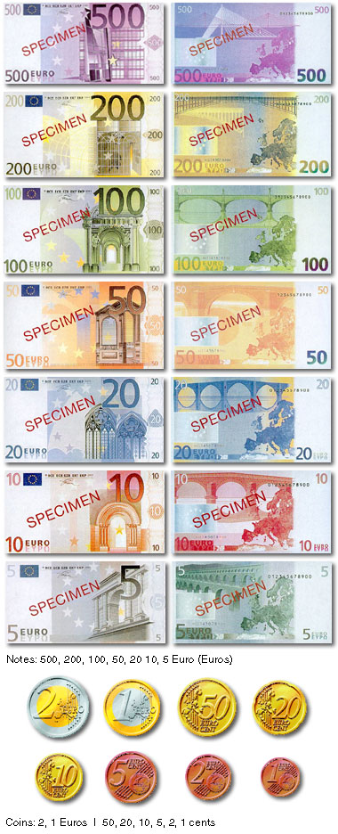 Amsterdam currency - coins and notes