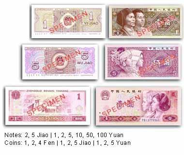 Beijing Currency